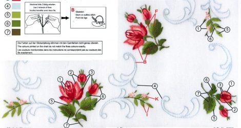Rózsák - előfestett asztal terítő