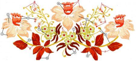 Virágos - előfestett asztalterítő