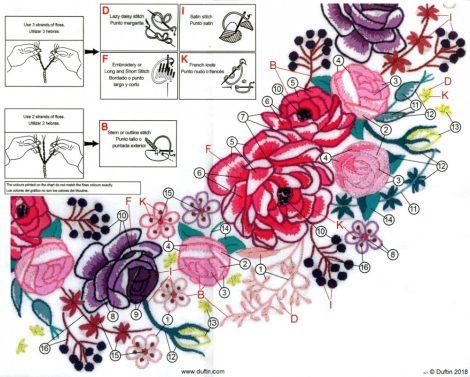Rózsák - előfestett futóterítő