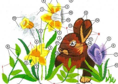 Nyuszi a virágoskertben - előfestett futó terítő