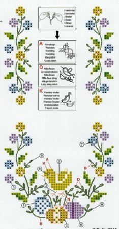 Hímes tojások virágokkal és csibével - előfestett keresztszemes futóterítő