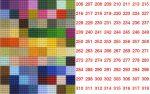 Pixelnégyzetek 206-319-ig - Pixel hobby alaplapra